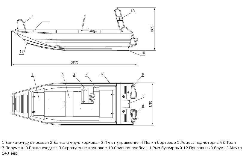 описание алюминиевых лодок